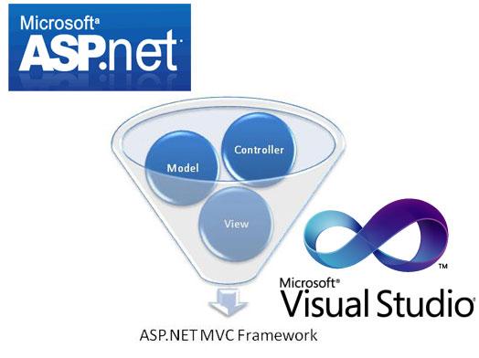 Tuyển dụng lập trình viên ASP.NET