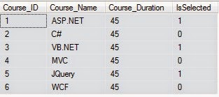 European ASP NET MVC 4 and MVC 5 Hosting | ASP NET MVC 6 Hosting